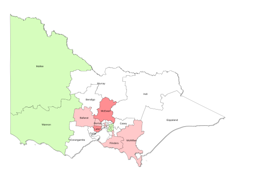 Vic - regional