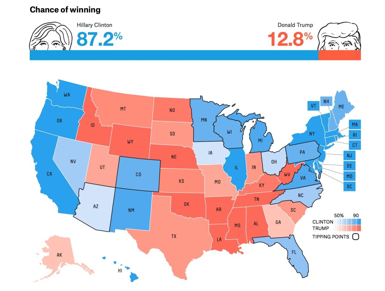 image - polling - 538 probabilities.jpg