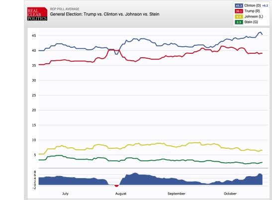 image - polling - RCP 4C tracking.jpg