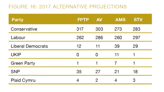 Clip - ERS report alternative projections.png