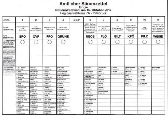 image - Austrian ballot paper 2017