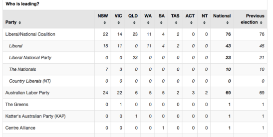 image - Aus results sunday morning.png